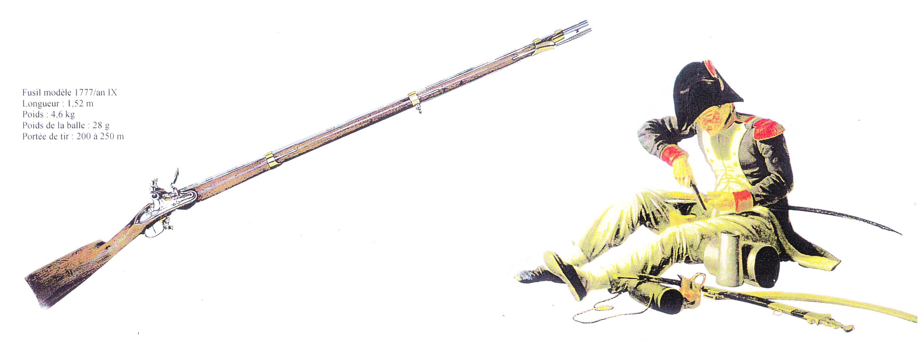 SH page 5 Fusil 1777 et Soldat
